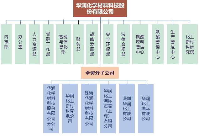 中文组织架构.png